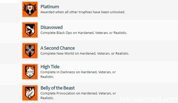 call-of-duty-black-ops-3-trophy