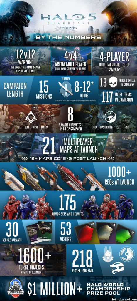 halo_5_guardians_infographic