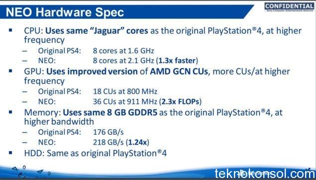 PlayStation Neo'nun Teknik Özellikleri